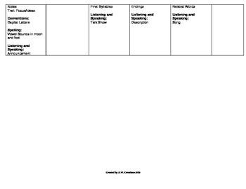 Scott Foresman Reading Street Grade 3 Unit 6 Plan