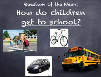 Scott Foresman Reading Street-Kindergarten (Unit 1-Week 1)