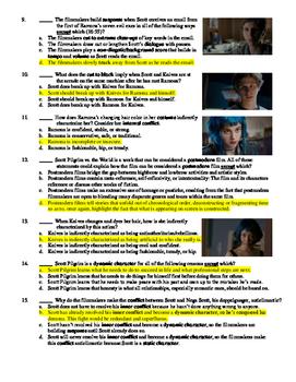 Scott Pilgrim vs. the World Film (2010) 15-Question Multiple Choice Quiz