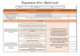 Expressive Arts CfE Art and Design Second Level