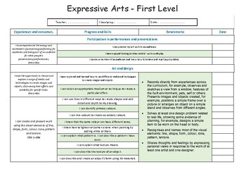 Scottish CfE Art and Design First Level