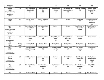 Scotts Foresman Curriculum Alignment (Kindergarten-5th Grade)