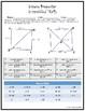 Scrambled Math: Square Properties
