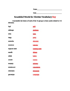 Scrambled Words for Election Vocabulary