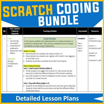 Scratch 2.0 Programming - The Entire Bundle (ISTE 2016 Aligned)