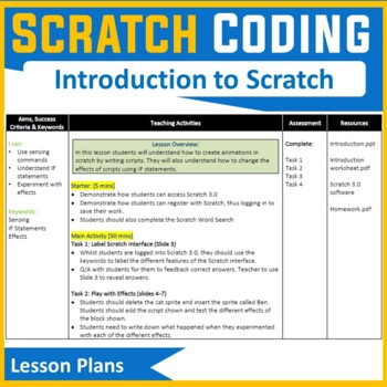 Scratch Programming - Lesson 1 Introduction to Scratch