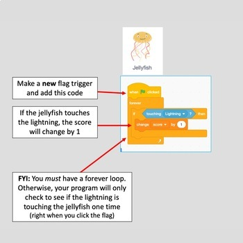 Scratch Coding Lesson 9: Variables