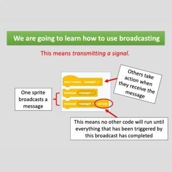 Scratch Coding Lessons 3: Communicating