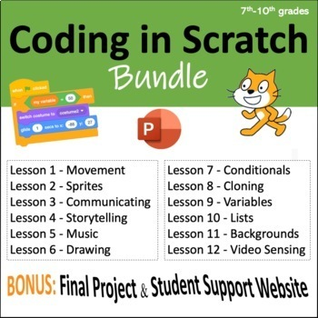 Computer Coding in Scratch: 12 Lessons with Final Project - Distance Learning
