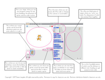 Scratch Coding Software - Video Orientation and Opening Screen Diagram