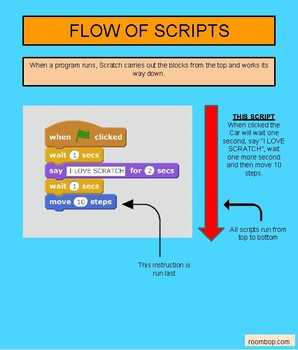 Scratch: Colored Blocks and Scripts (Basics #4)