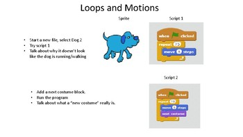 Scratch Lesson Loops and Motion