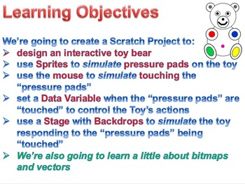 Scratch Project V: Interactive Toy Bear