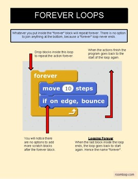 Scratch: Simple Loops (Intermediate #5)