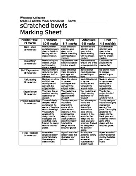 Scratched Bowls Marking Sheet