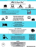 Screen Time Handout for Parents