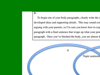 (SALE!) Scribble, Scribble: Modeling Organization and Development in an Essay