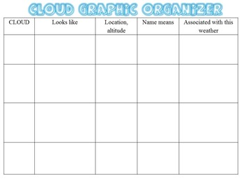 Script: Cloud types reader's theater + graphic organizer