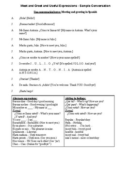 Script of meet and greet in spanish with vocabulary activities tpt script of meet and greet in spanish with vocabulary activities m4hsunfo