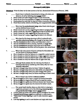 Scrooged Film (1988) 15-Question Multiple Choice Quiz