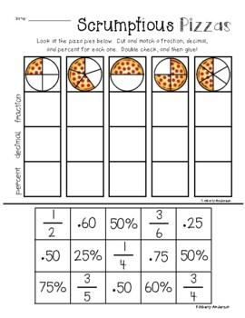 Scrumptious Pizzas: Fractions / Decimals / Percents