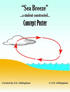 Sea Breeze: A Student Constructed Concept Poster