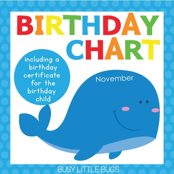 Sea Creatures Themed Birthday Chart and Birthday Certificate