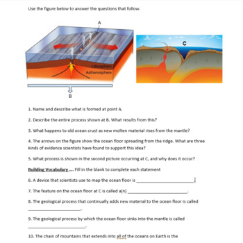 Sea Floor Spreading Reading and Worksheet
