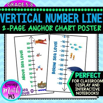 Vertical Number Line (Positive & Negative Integers)