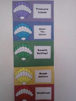 Sea Shell Behavior Chart