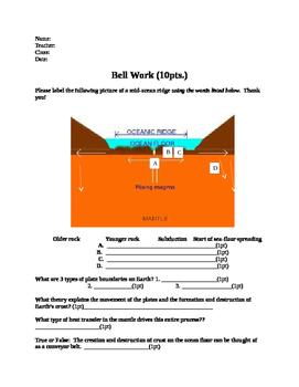 Sea-floor Spreading Bell Work
