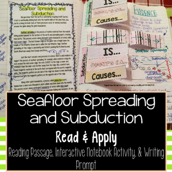 Seafloor Spreading Reading Comprehension Interactive Notebook