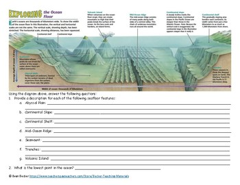 Seafloor Topography Activity and Questions