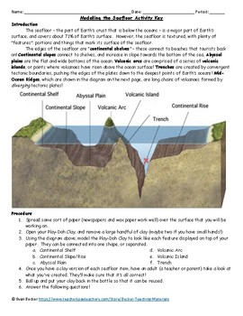 Seafloor Topography Activity and Questions Key