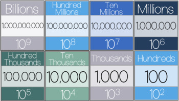 Seaglass Themed Classroom Place Value Chart