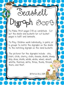 Seashell Digraph Sort