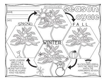 Season Cycle Printable / Craftivity