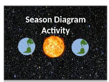 Season Diagram Activity