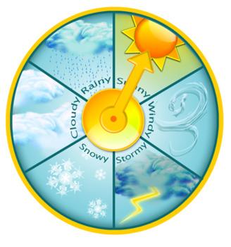 Season & Weather Wheels for the Classroom Calendar