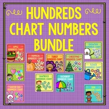 Seasonal Hundreds Chart Numbers Bundle