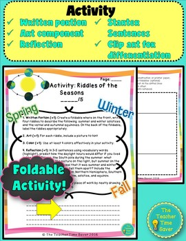 Reasons for the Seasons Astronomy Lesson- Interactive Notebook