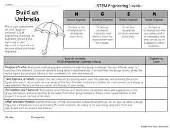 STEM for Springtime: Build an Umbrella