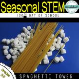 100th Day of School STEM:Spaghetti Structure