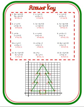 seasonal systems of equations word problems christmas math activity. Black Bedroom Furniture Sets. Home Design Ideas