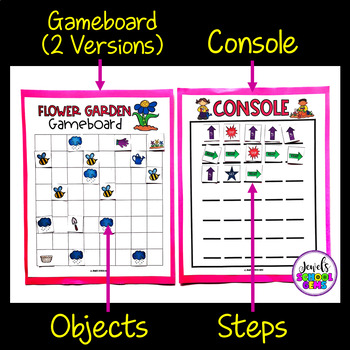 Seasonal Unplugged Coding Activities (Spring Coding Unplugged Activity)