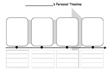 Seasonal and Personal Timeline (American Version)