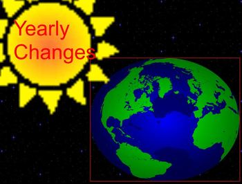 Seasonal changes with day and night focus