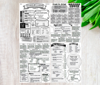 Seasonings & Flavorings (Chapter 6) Notes + Answers for Intro to Culinary Course