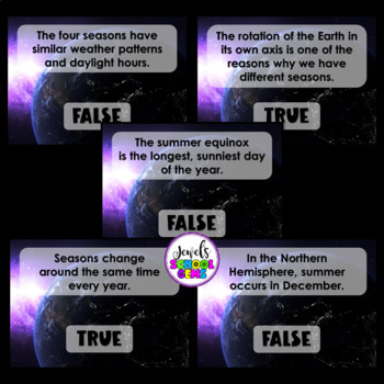 Four Seasons Activities (Four Seasons PowerPoint)