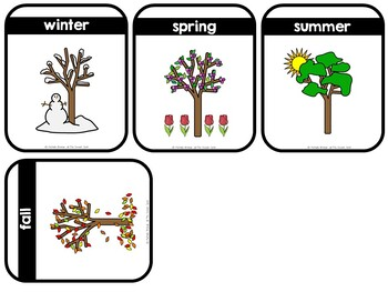 Seasons--An Adapted Interactive Book With Real Pictures (SPED, Autism)
